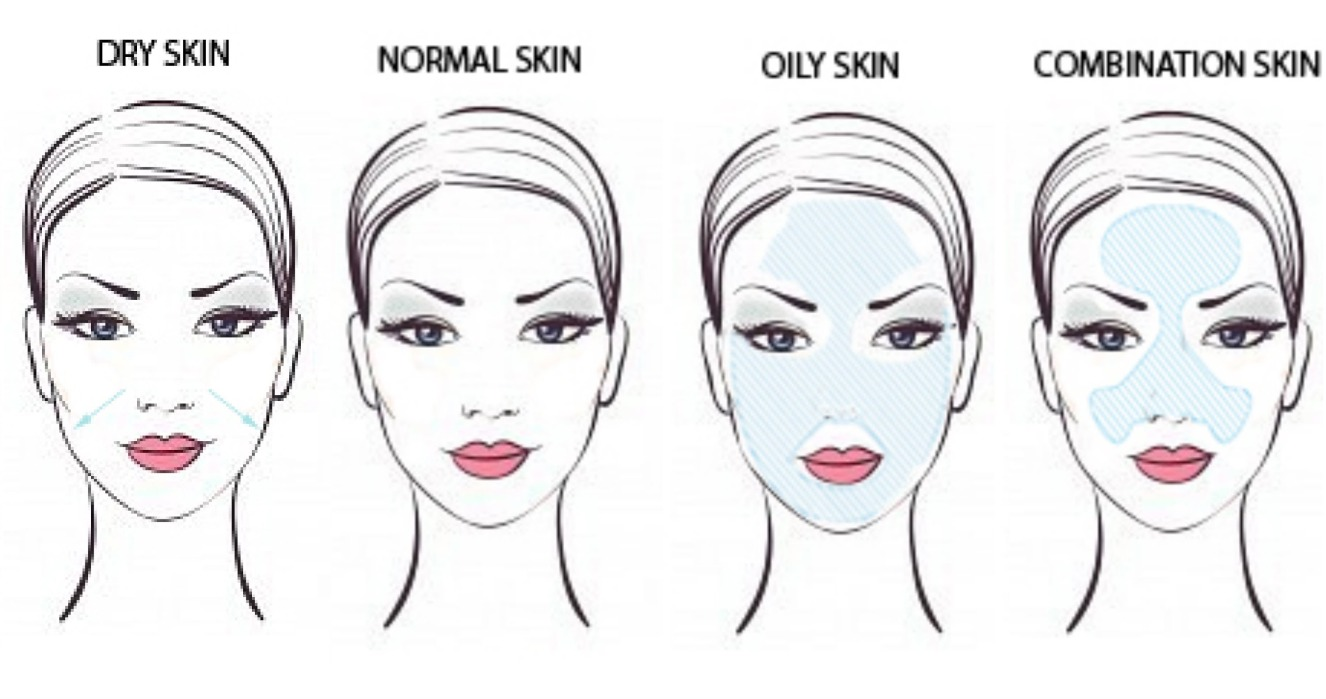 cara kenali kulit